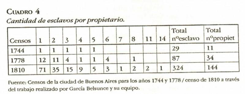 cuadro4