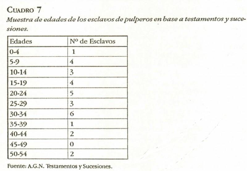 cuadro7